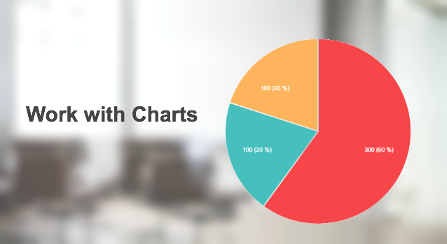 workWithCharts